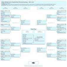 2016_MHSAA_Girls_Basketball_Championships_Girls_1A-page-0