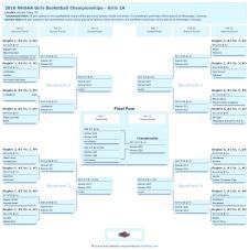 2016_MHSAA_Girls_Basketball_Championships_Girls_1A-page-0