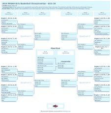 2016_MHSAA_Girls_Basketball_Championships_Girls_2A-page-0