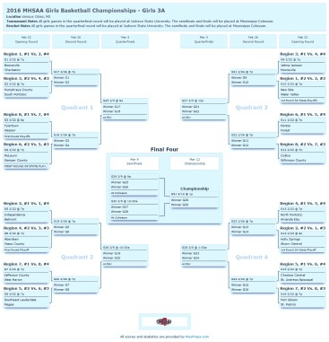 2016_MHSAA_Girls_Basketball_Championships_Girls_3A-page-0