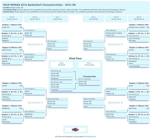 2016_MHSAA_Girls_Basketball_Championships_Girls_5A-page-0